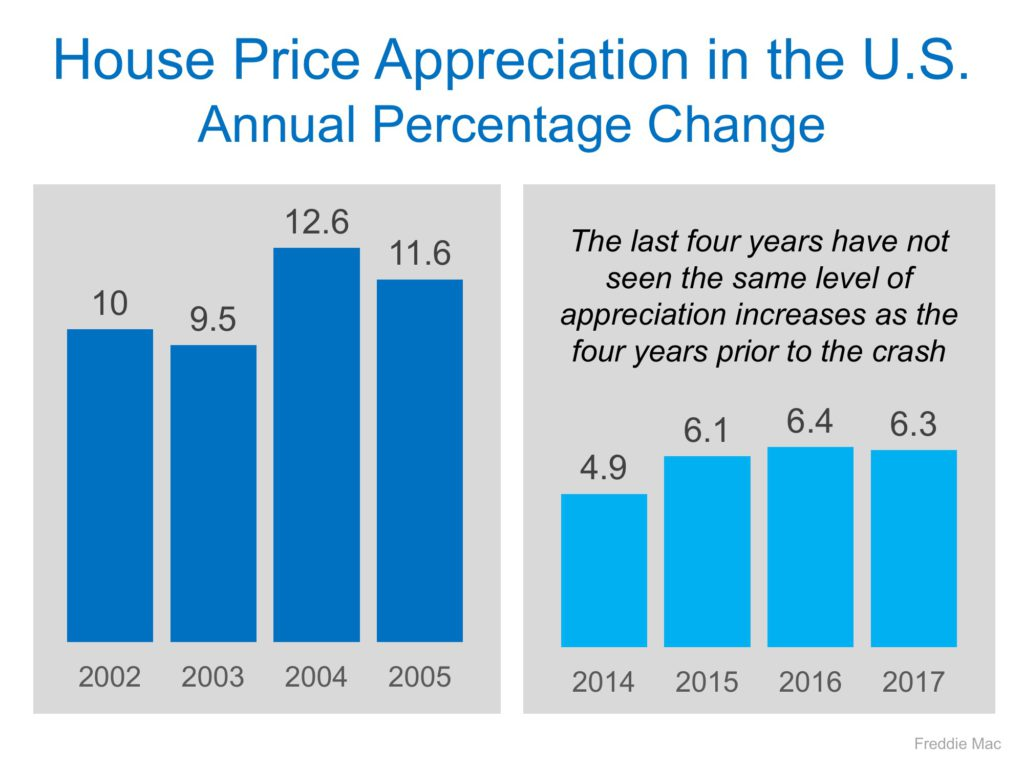 Article-HouseingPrices-Graph